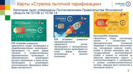 карта стрелка студента московской области
